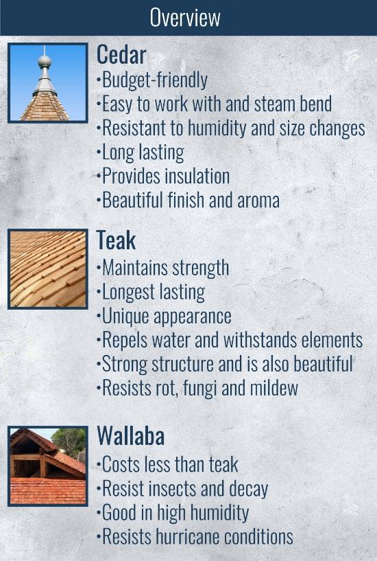 custom shingles overview