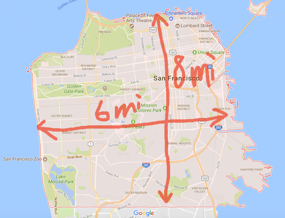 SF Size.png