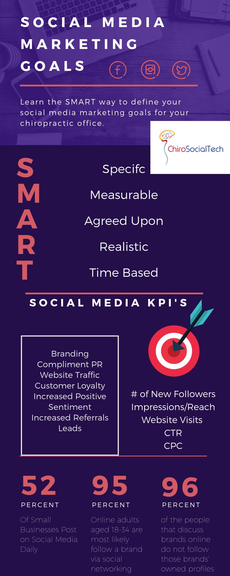 Social Media marketing goals.png
