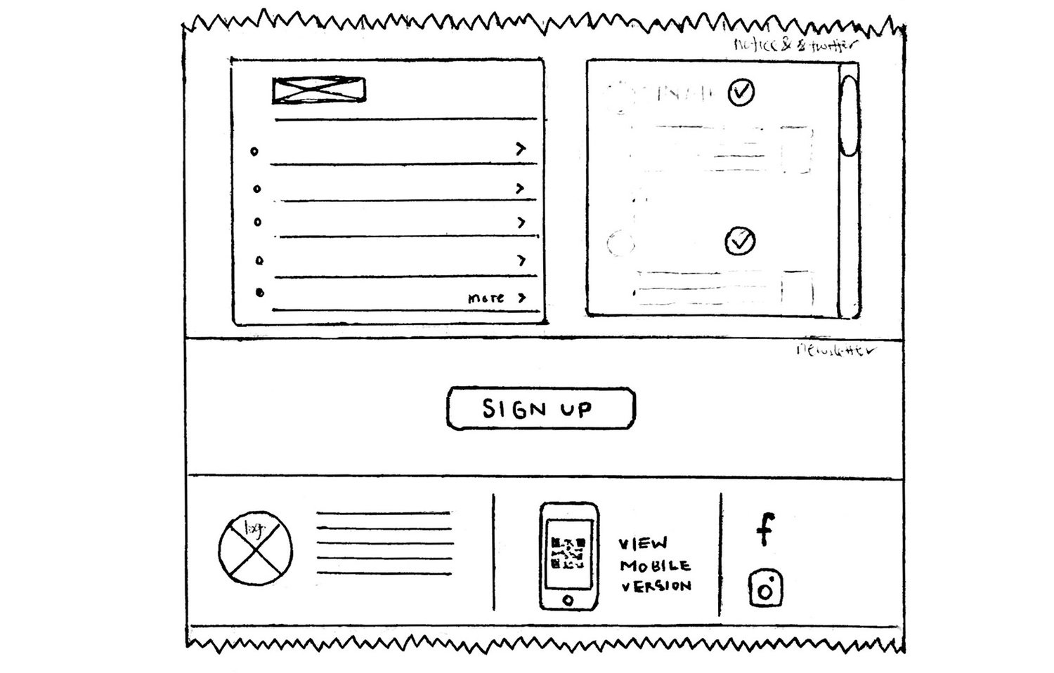 Snippet of wireframe before going into design production on Photoshop/Sketch