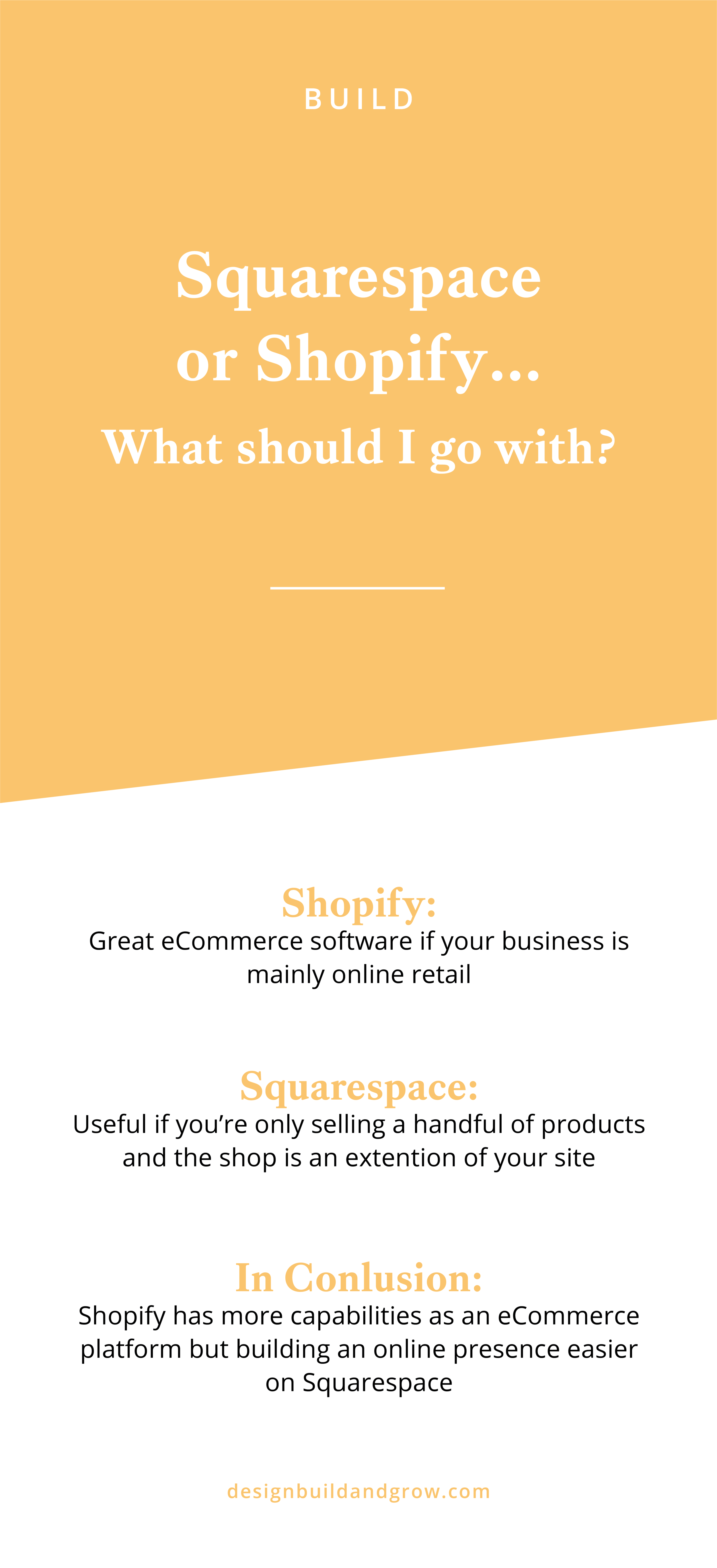 Squarespace or Shopify... What should I go with?