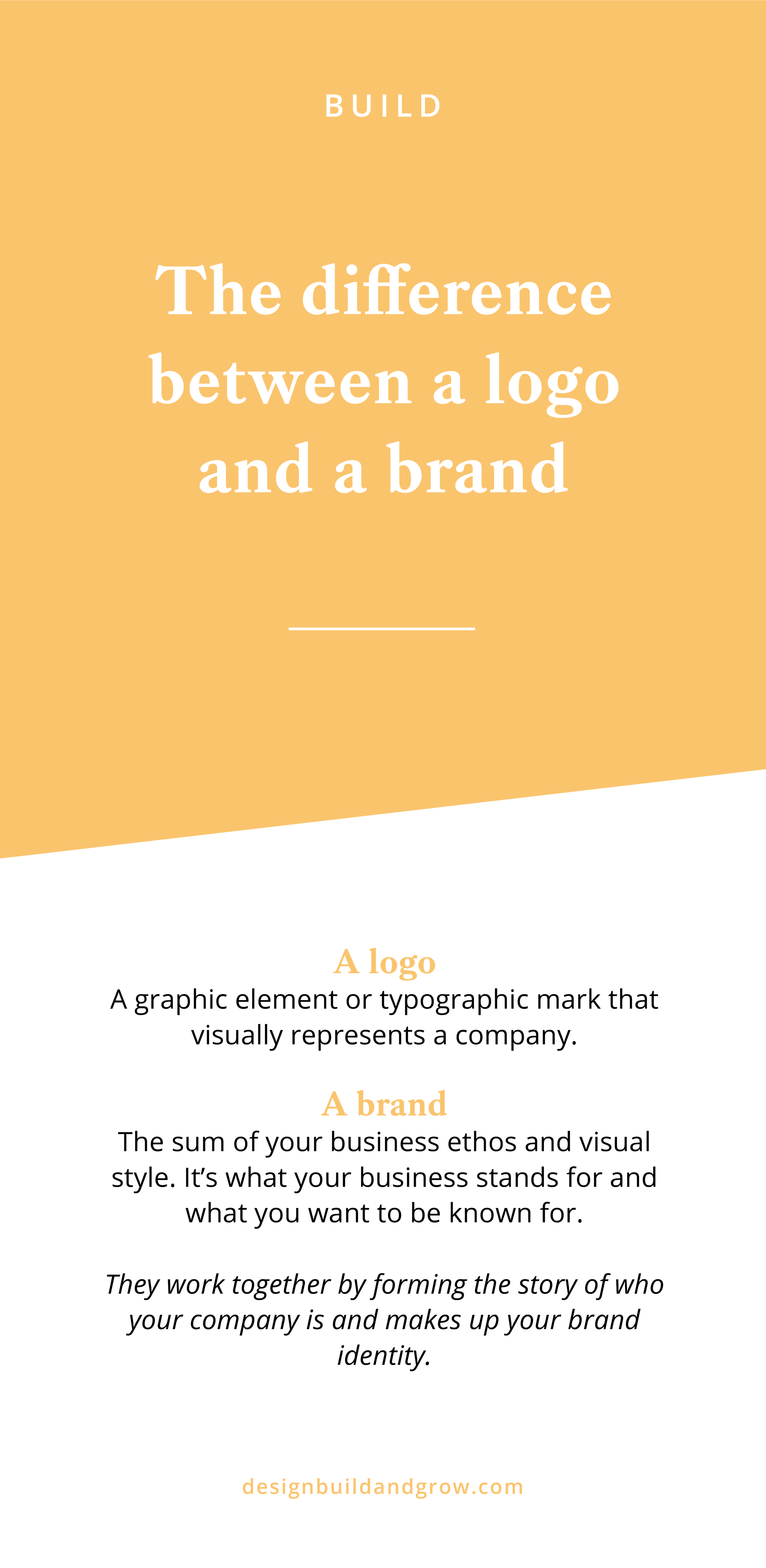 the difference between a brand and a logo