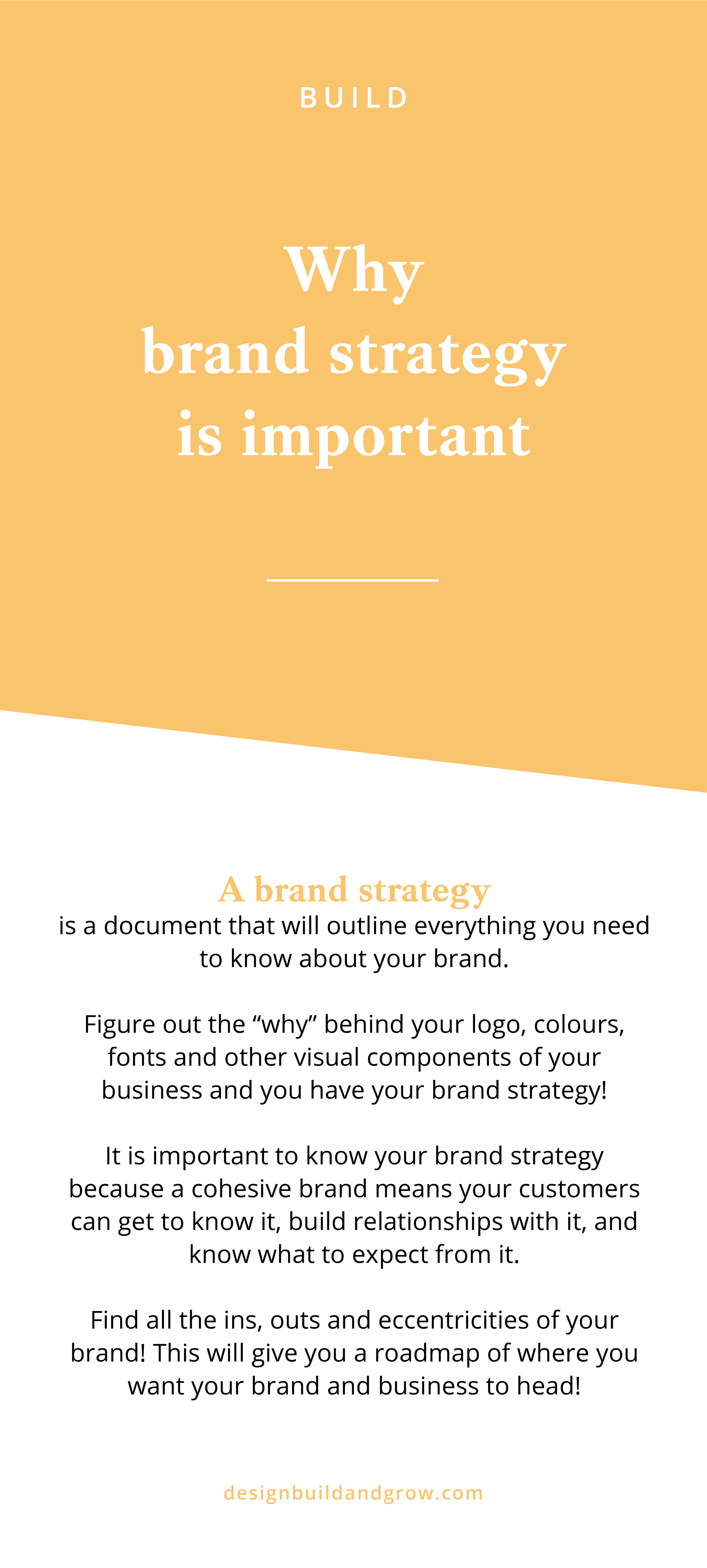 Why brand strategy is important and what it is