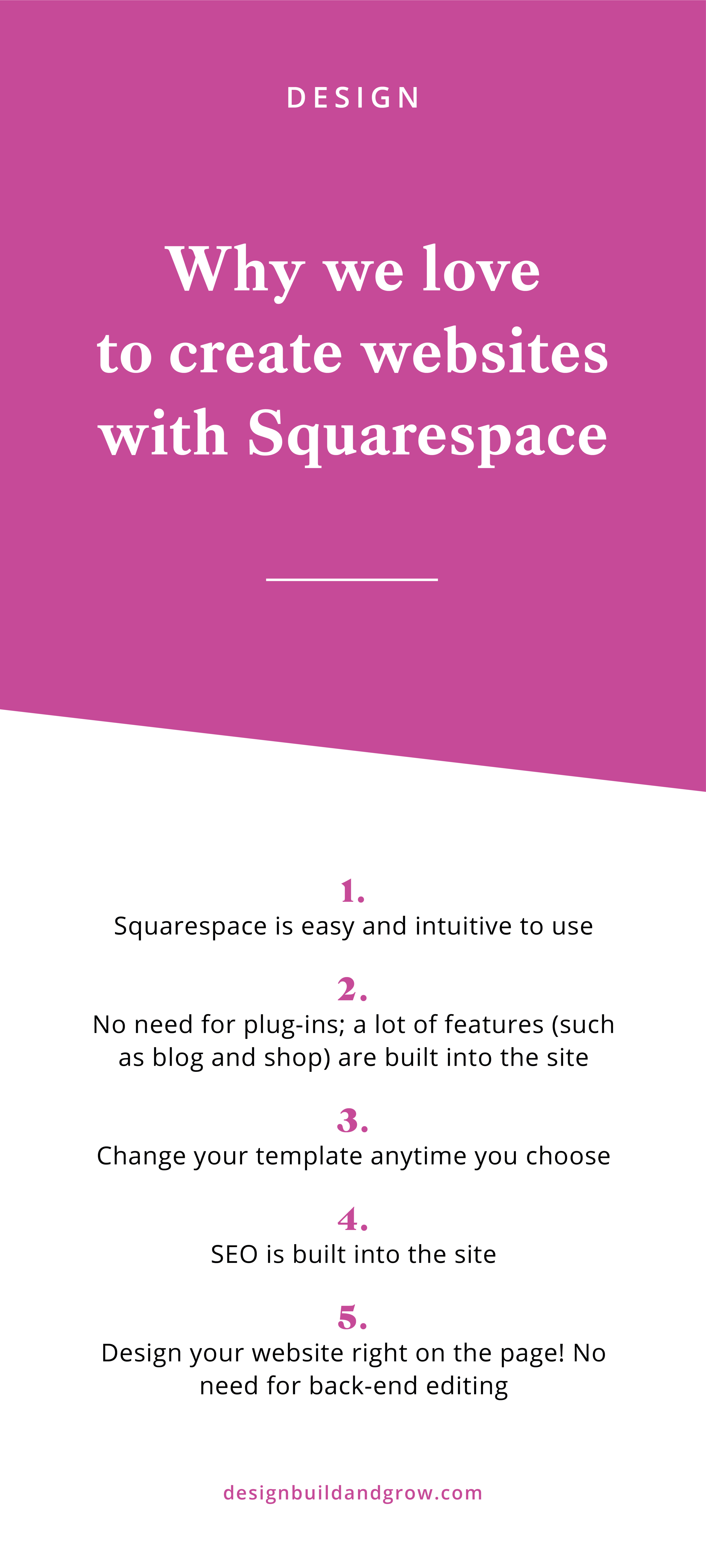 Why We Love Designing Websites with Squarespace