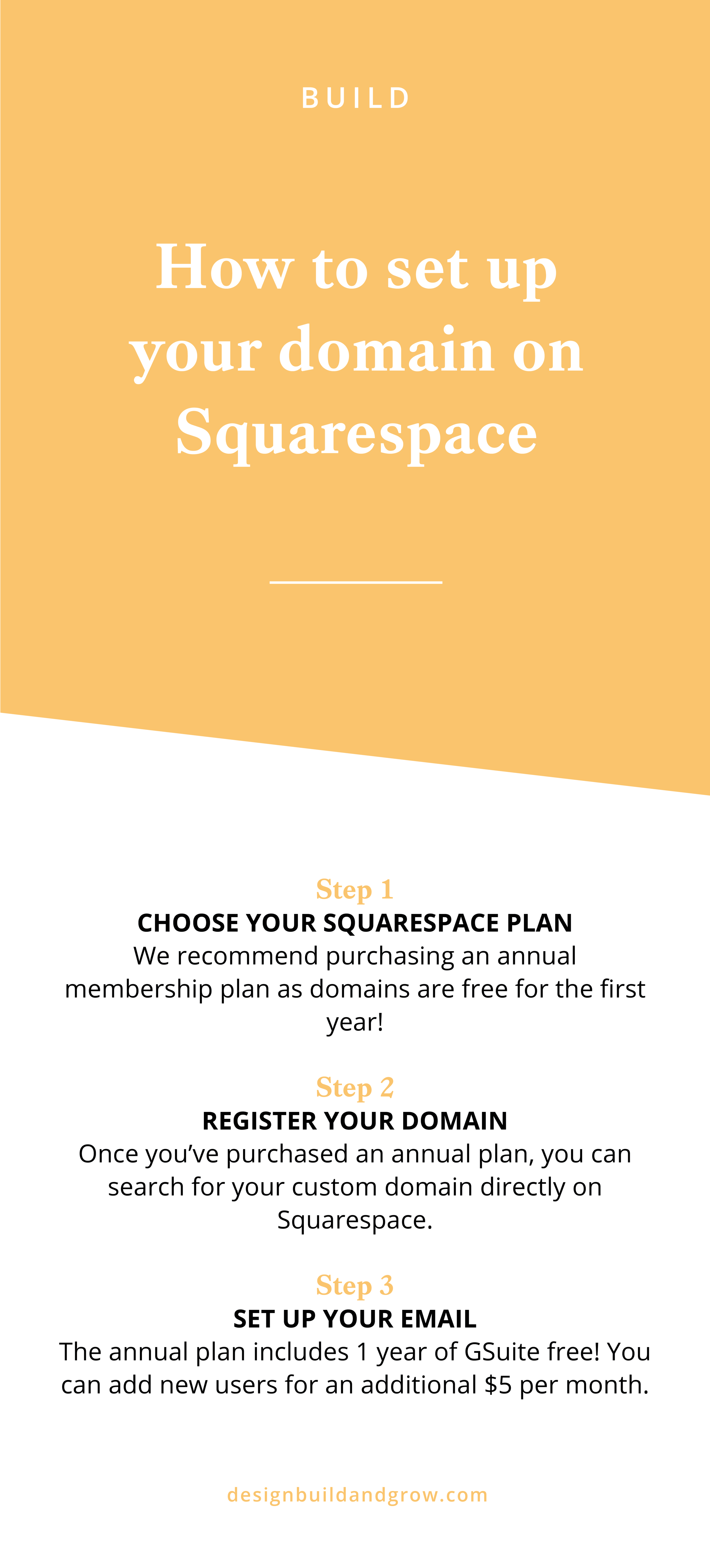 How to set up your domain in Squarespace