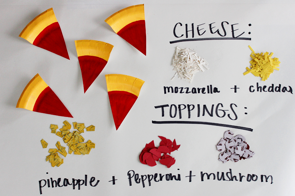 DIY Projects — PAPER PLATE PIZZA GARLAND — All Kids Are Gifted