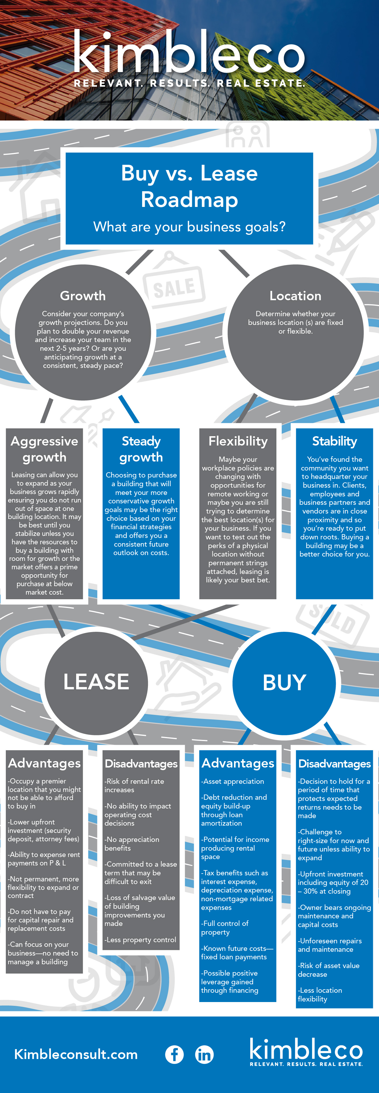 Buy vs Lease Infographic_Final-01.jpg