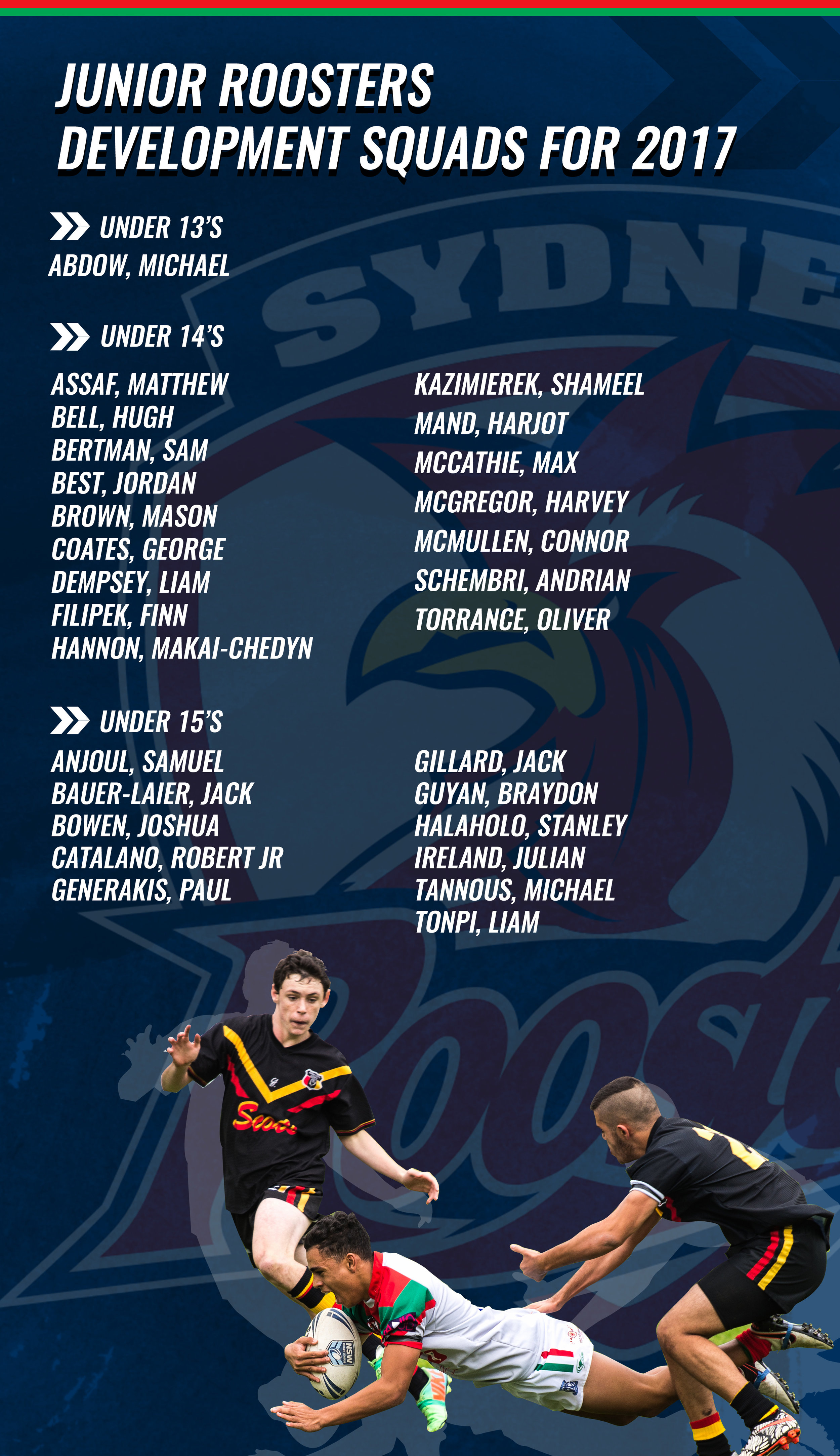 The Sydney Roosters have announced their Junior Roosters Development Squads for 2017 and the Paddington Colts wish to congratulate the following young Colts on their selection.