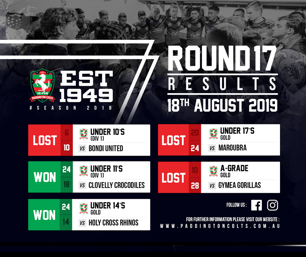Paddington-Colts-Season-2019-Result-Round-17Website.jpg