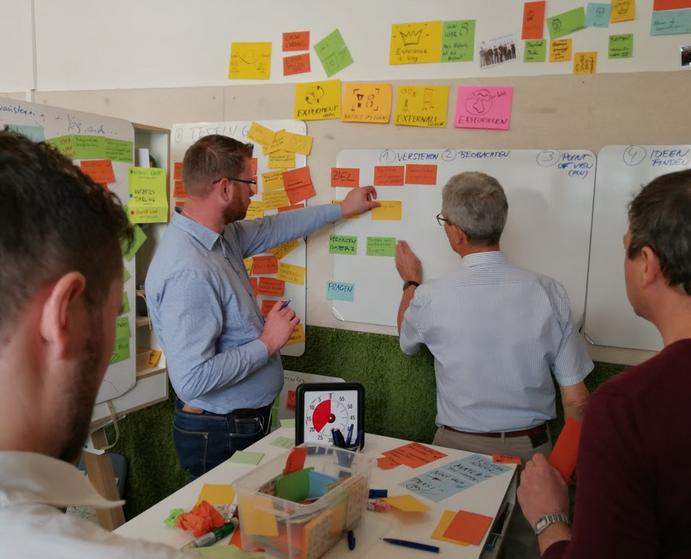 Organisationsentwicklung mit Design Thinking Andreas Mueller.png