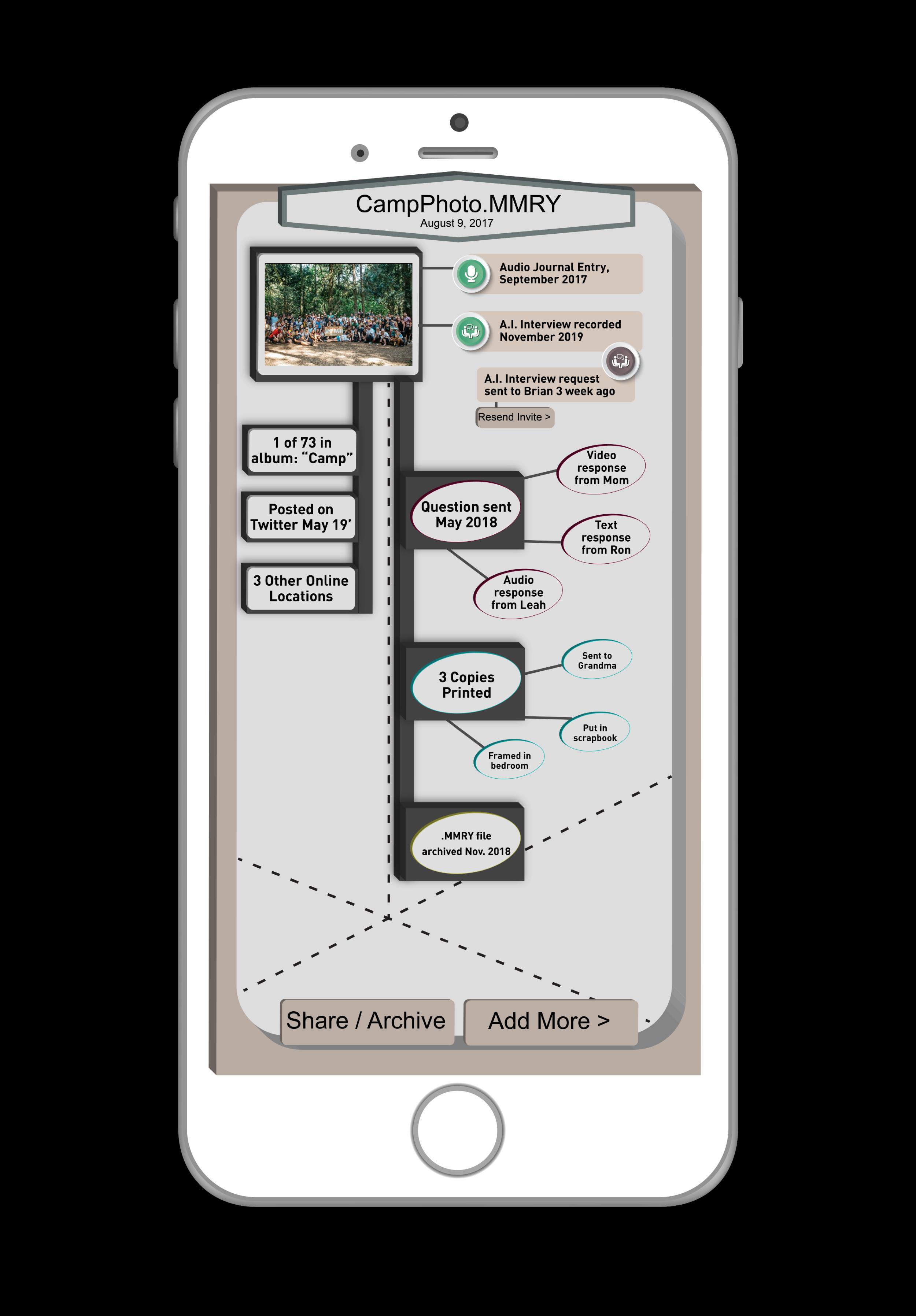 Swipe - MMRY Screen Vertical - Carlucci Wireframes-02.png