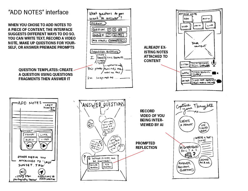 Carlucci Sketches and annotation2.jpg