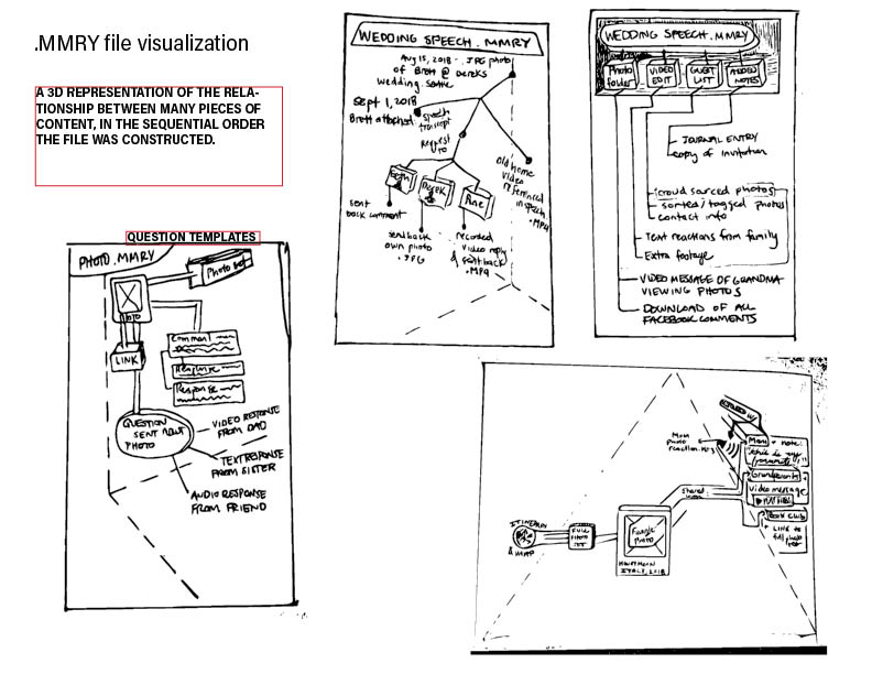 Carlucci Sketches and annotation3.jpg