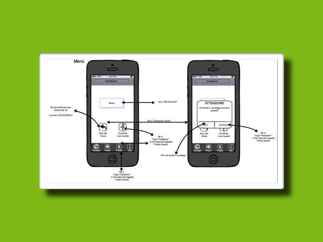 Mockup<br>-UI Desing-<strong>APP Development</strong>