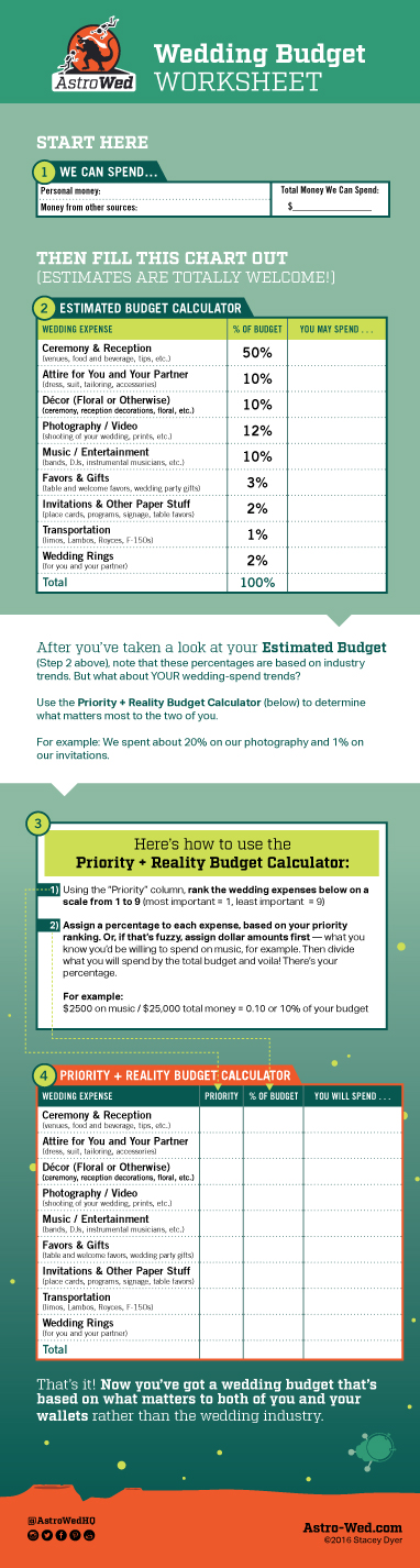 Click to download the PDF version of this sweetass budget calculator.
