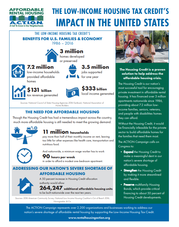 ACTION national fact sheet 2018.PNG