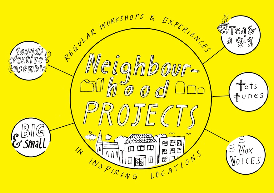 Neighbourhood Projects - SoundsCreative Projects.jpg