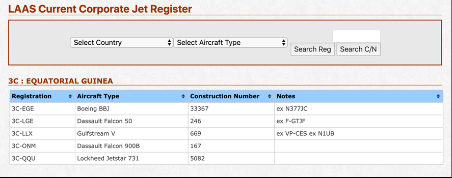 Corporate-registered aircraft in the Equatorial Guinea according to the LAAS enthusiast register. Source:    LAAC Corporate Jet Register