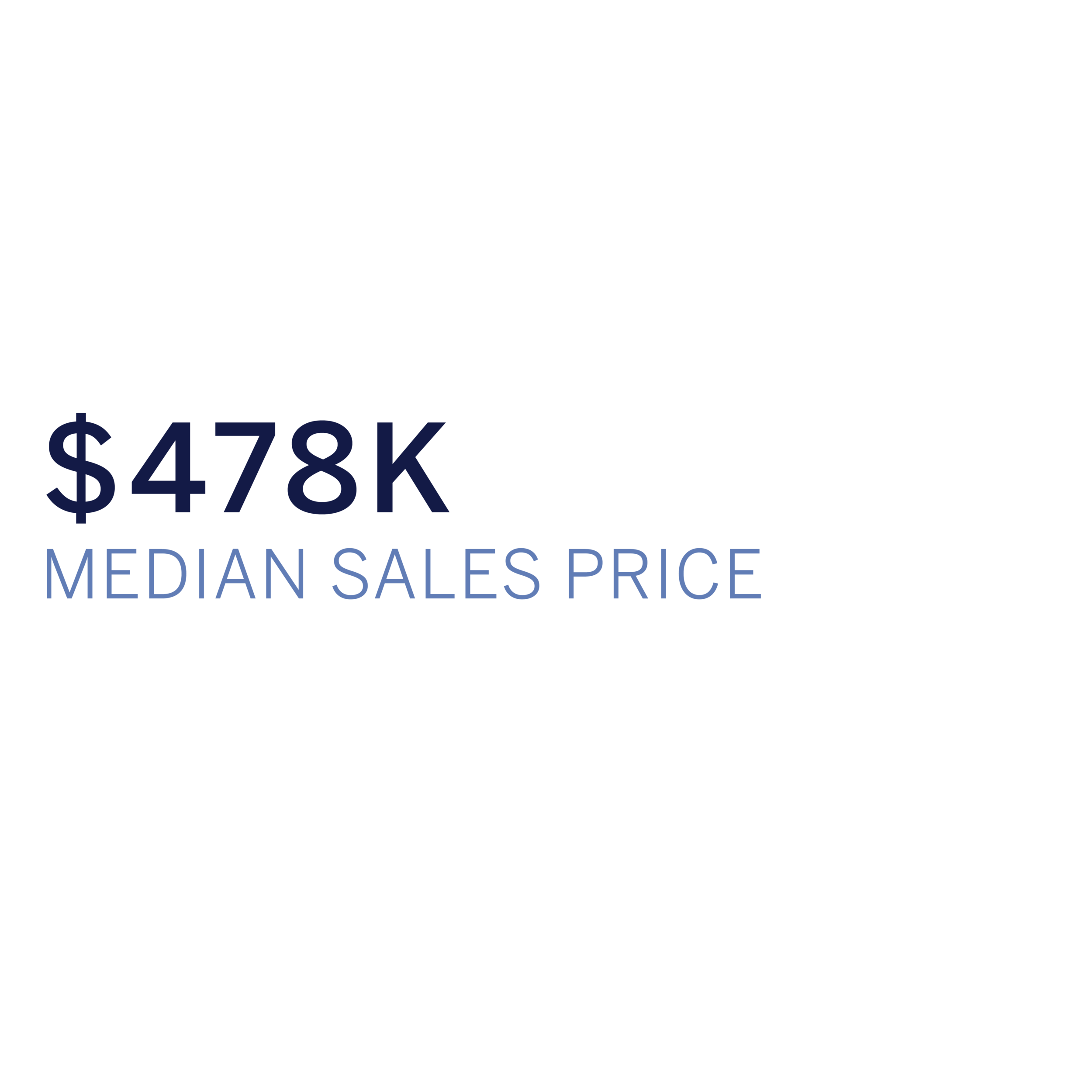 Condo Q4 Median Sales Price Label.png