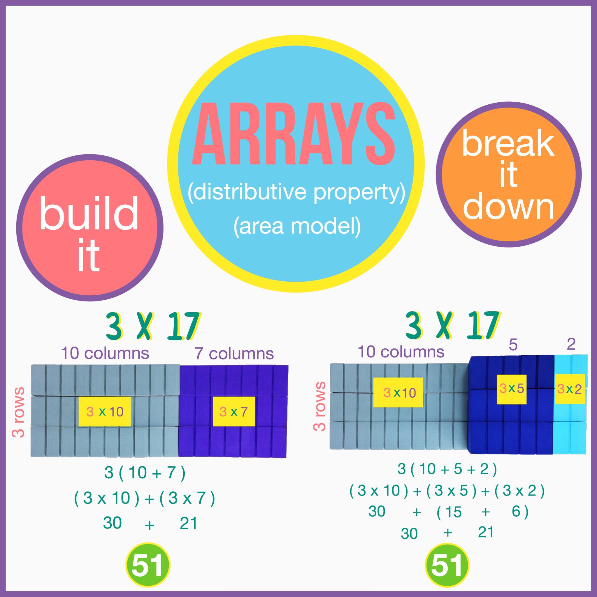 4th Grade Multiplication Standards.JPG