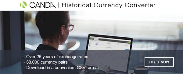 Historical Currency Converter For FX Rates