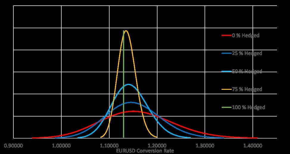 EURUSD-conversion-rate-chart.png