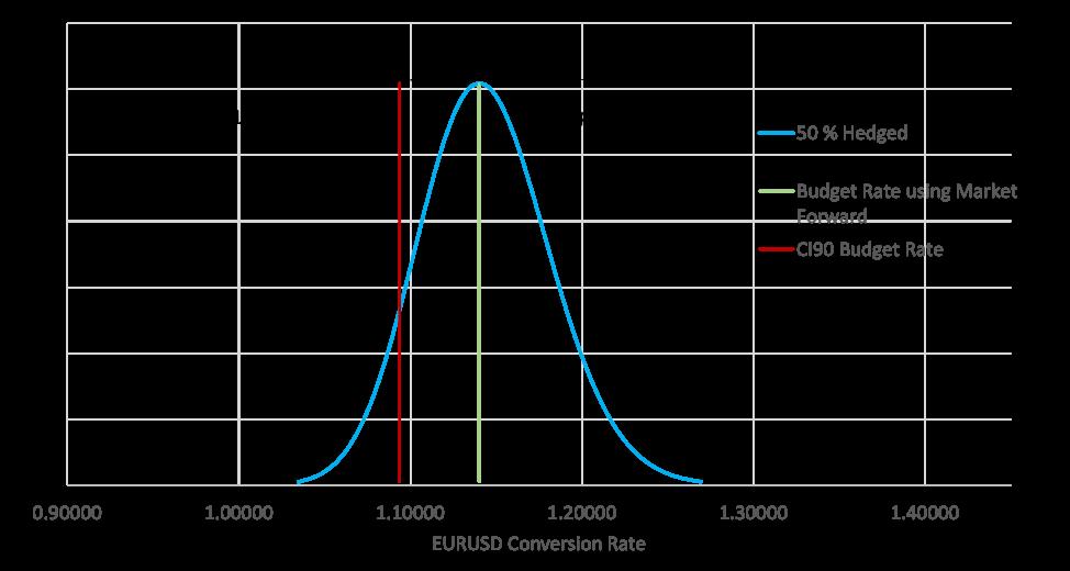 EURUSD-conversion-rate-chart-2.png