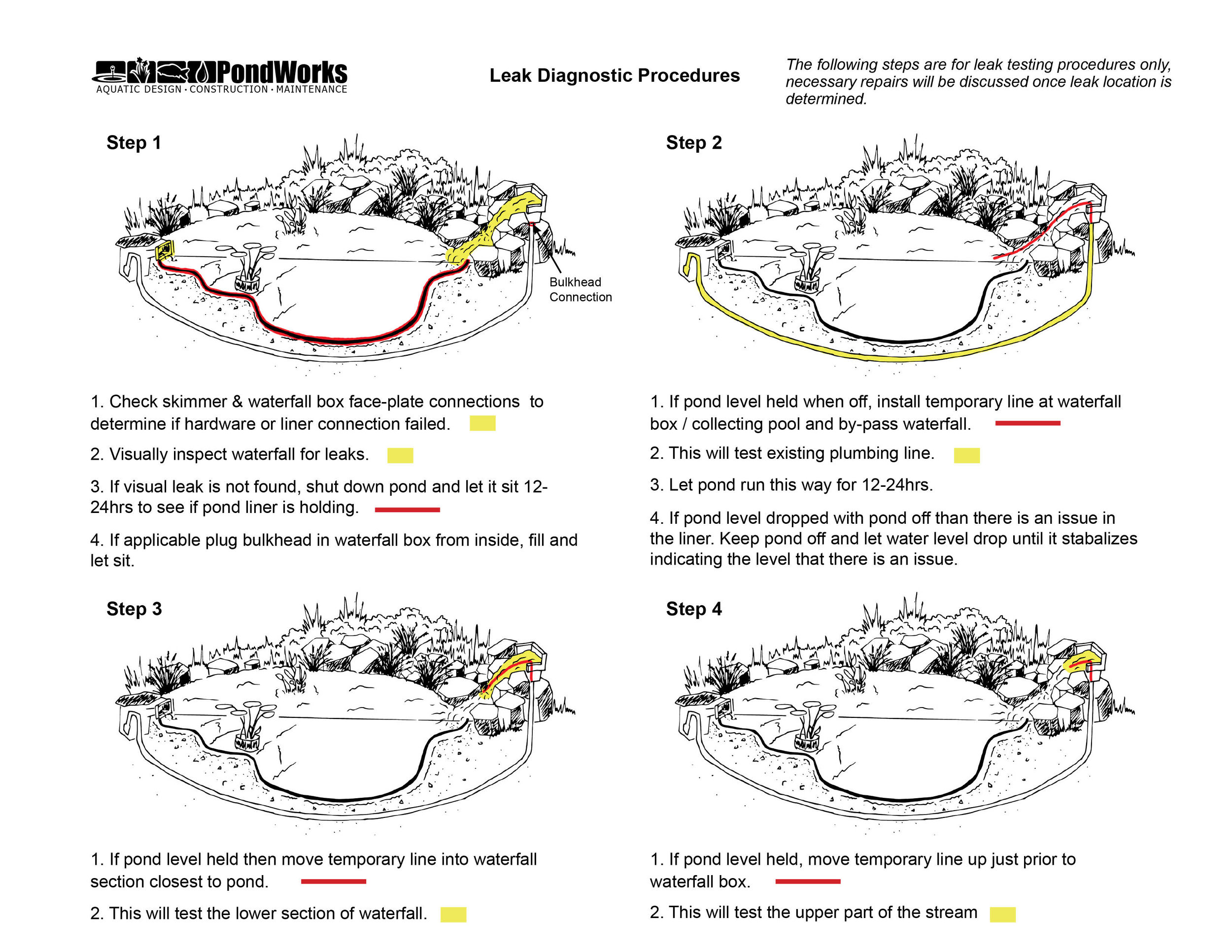 Leak Diagnostics - Diagram.jpg