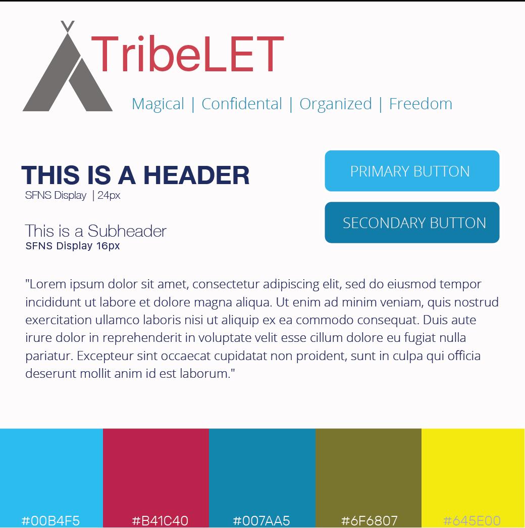 tribelet.png