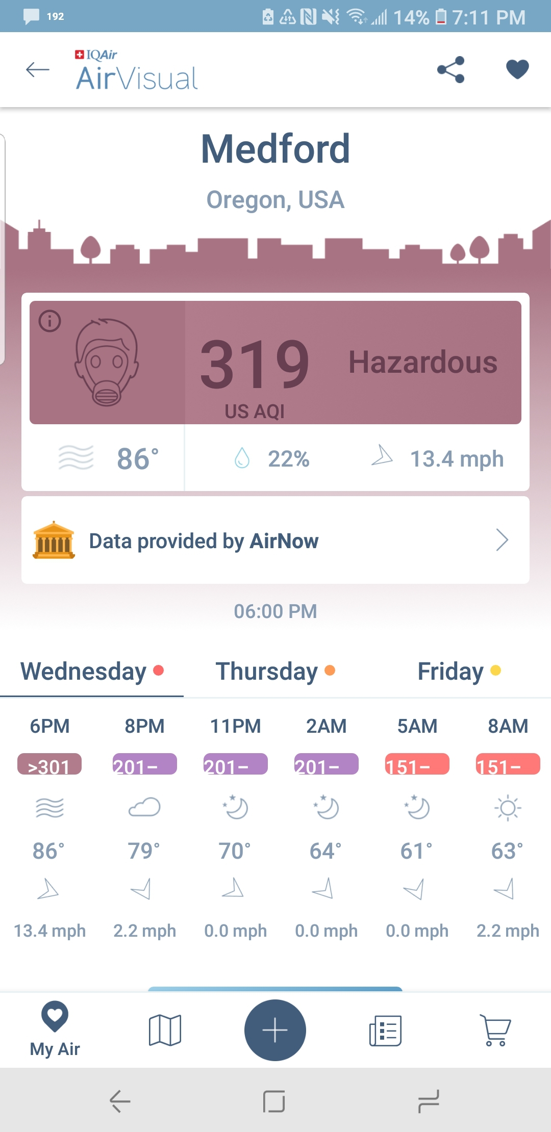 Hazardous. - The AirVisual app shows an icon to help you know what kind of protection to use if you have to go outside.