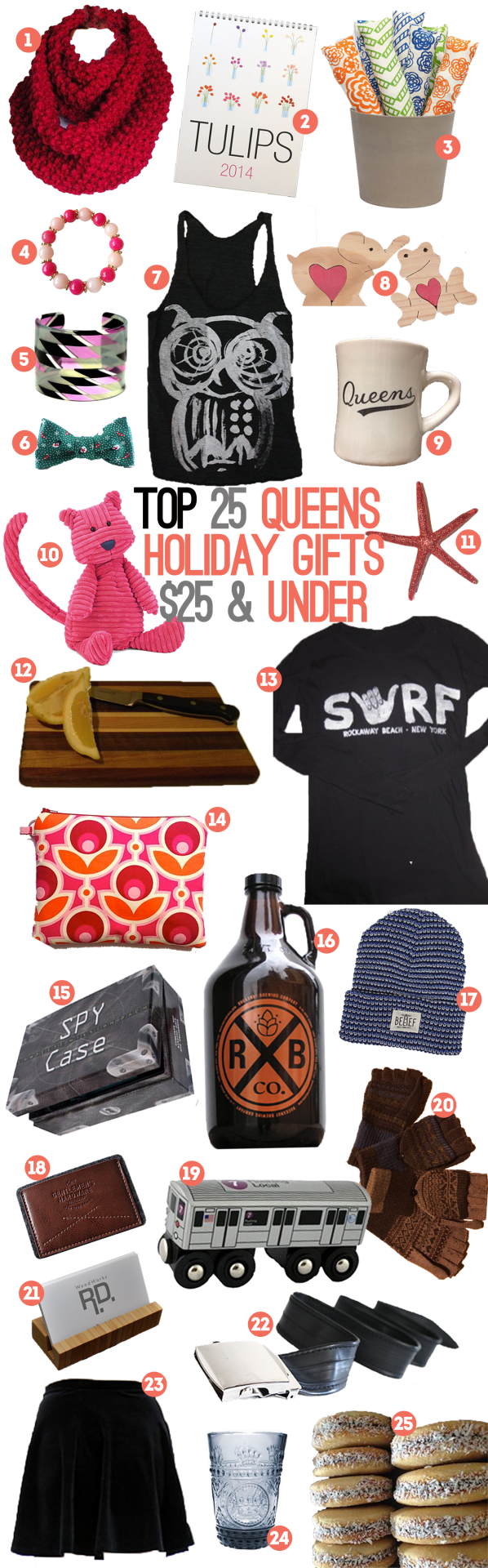 A round-up of our Top 25 Queens Holiday Gifts $25 and Under:      Design for You Infinity Scarf   - $22 Buy online  here .     2014 Wall Calendar   - $20 by  TuxPress  in Bayside.     Catnip Sticks   - $16 by  kitty jones  LIC-based store on Etsy.     Pink Jade Hudson & Stella Bracelet   - $25 Made by an LIC local, you can buy on  Etsy  or at  tiny-you  at either the  Sunnyside or LIC locations .     Lisa August Jade Cuff   - $25 Made in Woodside but you can buy at  Lockwood Shop  in Astoria  (map) .     Snowman Bowtie   - $25 (perfect for that ugly sweater party!) by  knotco , an Astoria-based store on Etsy.     HOO THAT Tank   - $25 from  queens77 .  My new favorite tank which is screen printed by hand.  Buy  online  or at  LIC Flea  this Sunday, Dec. 22nd 11am-6pm  (map) .     Wooden Heart Treasure Animals   - $4.75/each from  Slovak-Czech Varieties  in LIC, right across the street from tiny-you.  Lots of other animals and wooden toys handmade by the owner!  (map)      Native Roasters Queens Diner Mug   - $12 Buy on its own or in a coffee gift set at  Lockwood Shop  in Astoria  (map) .     Jellycat Plush Cordy Roy Pink Cat   - $18 Buy at  tiny-you  at either the Sunnyside or LIC shop location.  They also have really cute kids clothes and accessories  (two Queens locations) .     Glitter Starfish Clip   - $7 from  Fancy Things by Nancy  in Rockaway.     Cheese Board/Cutting Board   - $26 from  The Cutting Board Project .  Ok, so it's $1 over $25 but it's definitely worth it for the hand-crafted cutting boards from the makers of the Urban City Bike Shelves.     Rockaway Surf Shop Long Sleeve Tee  - $22.95  Rockaway Beach Surf Shop  has all of your surfing needs — and some great Rockaway Beach gear even for non-surfers! Closed Mondays  (map) .    iPad mini case cover  - $22 by  toteallaccessories , a Forest Hills-based store on Etsy.     Spy Case (Complete Mission Pack)   - $17 from the  NY Hall of Science  in Flushing Meadows Corona Park for your favorite aspiring scientist  (map) .     Rockaway Brewing Co. Growler   - $23 for beer and 64 oz. glass growler.  Buy at the  Rockaway Brewing Company  in LIC Friday-Sunday  (map) .     Lighthouse Beanie   - $20 from  Belief  in Astoria.  They're a skateshop but also have some really cool hoodies and winter gear  (map) .     Gentlemen's Hardware Leather & Felt Credit Card Holder   - $25 at  Matted LIC   (map) .     Wooden 7 Train (Flushing Local)  - $13 Get your favorite train line (N,Q,7) for your favorite little one at  Raising Astoria   (map) .     Fingerless Gloves by the  Nomad Truck    - $22 Buy at  LIC Flea  this Sunday, Dec. 22nd 11am-6pm  (map) .    Bamboo handmade business card holder  - $23 by  woodworksRD , a Corona-based shop on Etsy.     Recycled Bike Tube Belt   - $20 from  Vaya Bags  in Ridgewood  (map) .     Velvet Skater Skirt   - $22 from  Diva New York .  Although the clothes are typically clubby, you can find some good, cheap pieces here if you look.  This skirt is perfect for New Year's with some tights and a sparkly top!  (locations in Astoria, Jackson Heights, & Forest Hills) .     Louis Hi-Ball Glass   - $10/each from  LIC: living .  Stop in today, December 14th for 15% off storewide  (map) .     Buenos Angies Argentinian Alfajores  - $12 for holiday tin of 4 large  coconut alfajores.