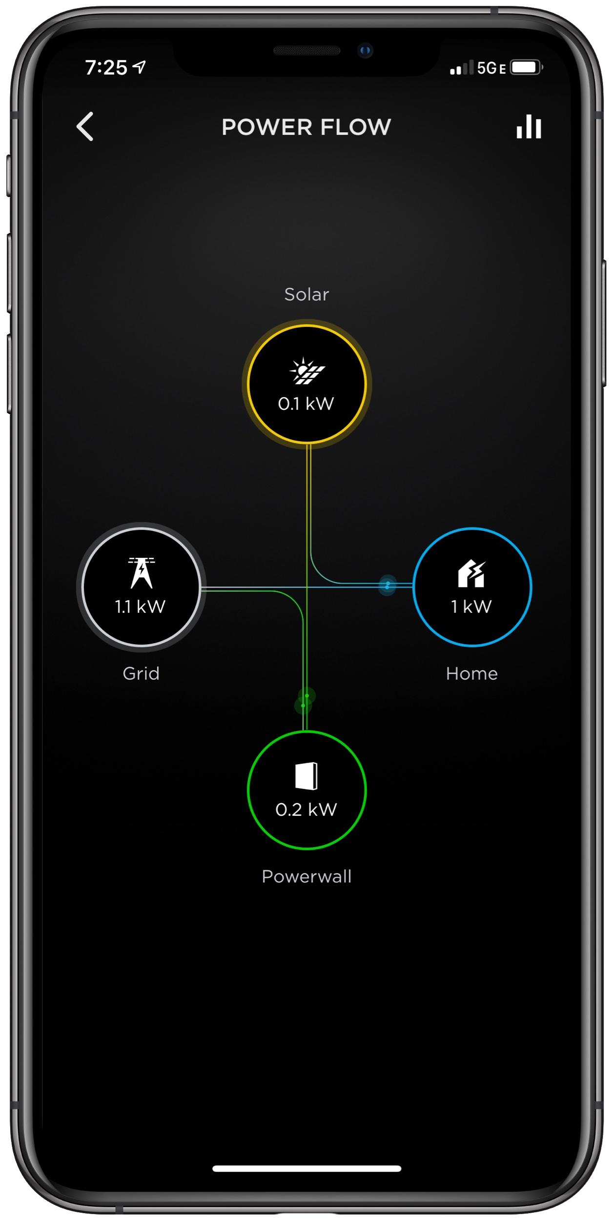 Tesla PowerWall — OmarKnows
