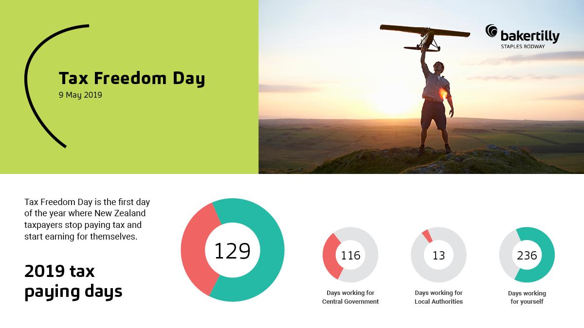 BTSR-Tax-freedom-day-2019-social4.jpg