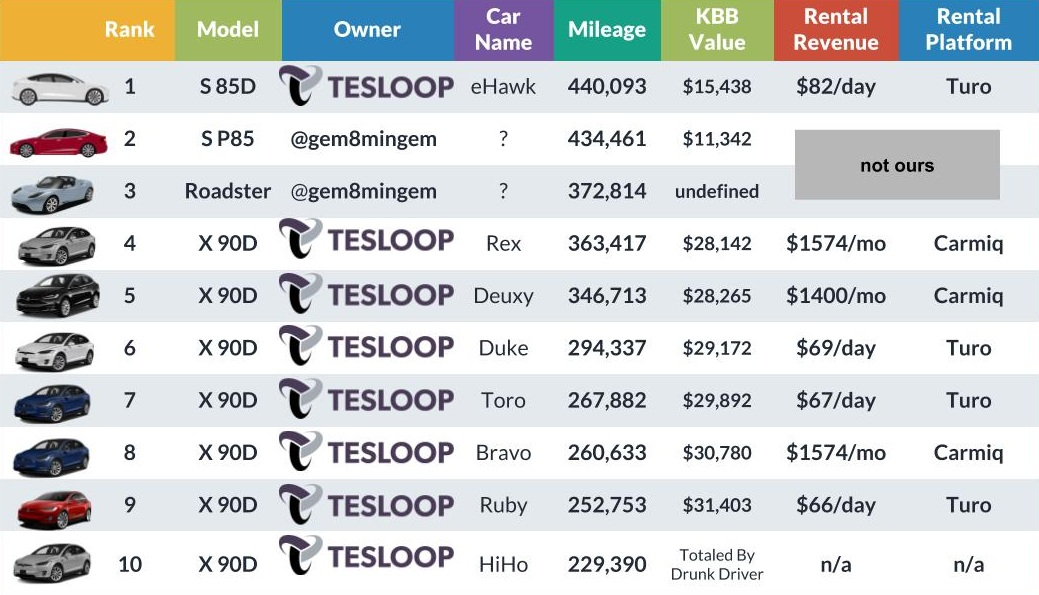 Carmiq+-+The+Marketplace+for+Connected%2C+Electric+Cars.jpg