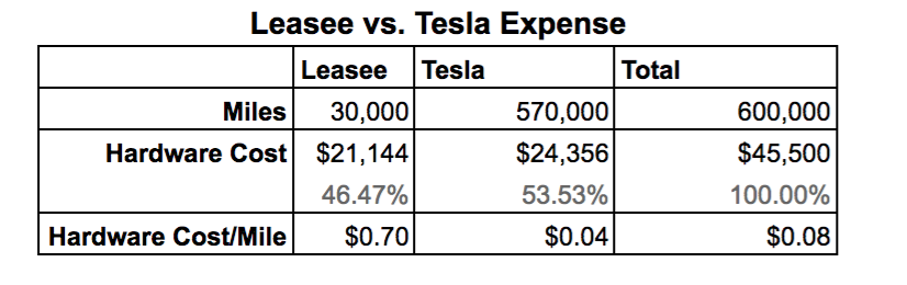 Lease vs Expense .png