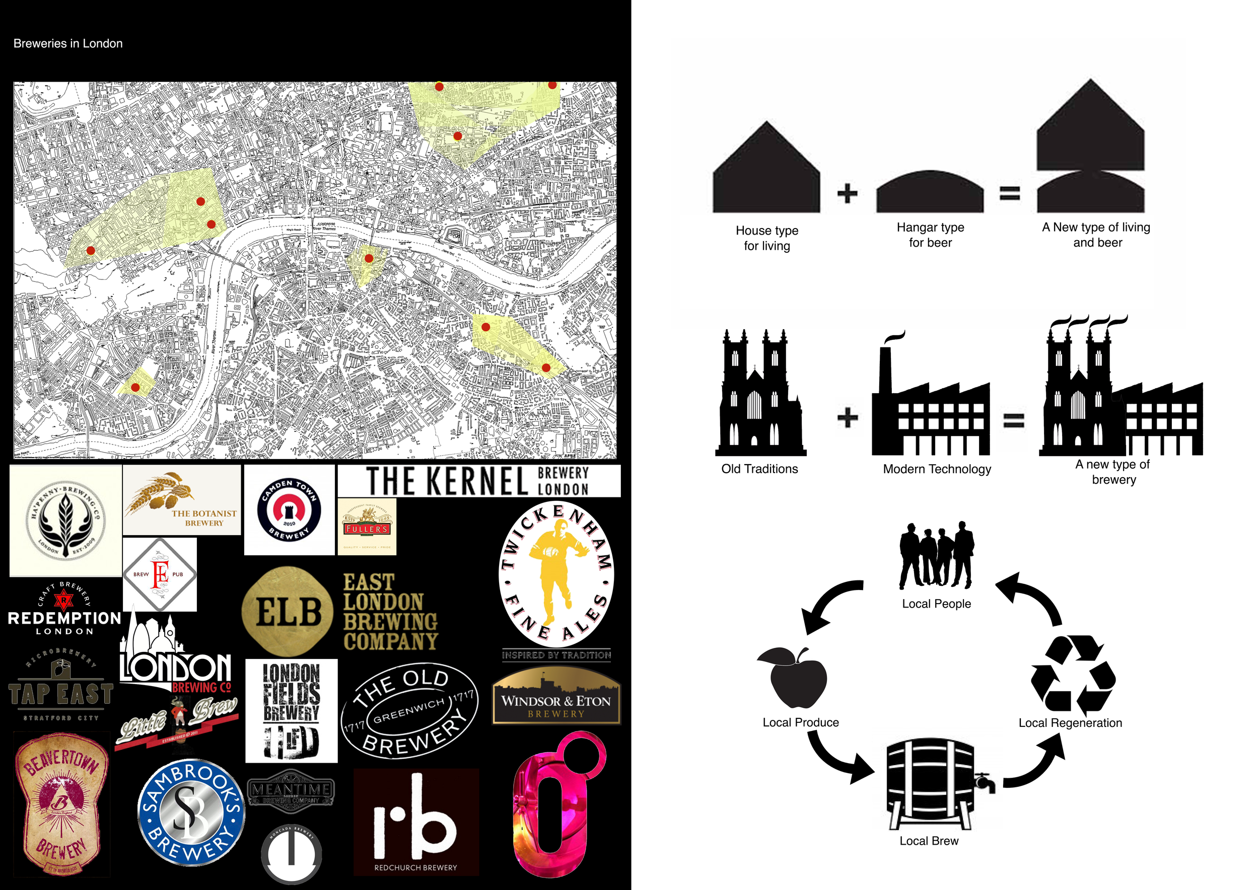 p5.London Breweries.png