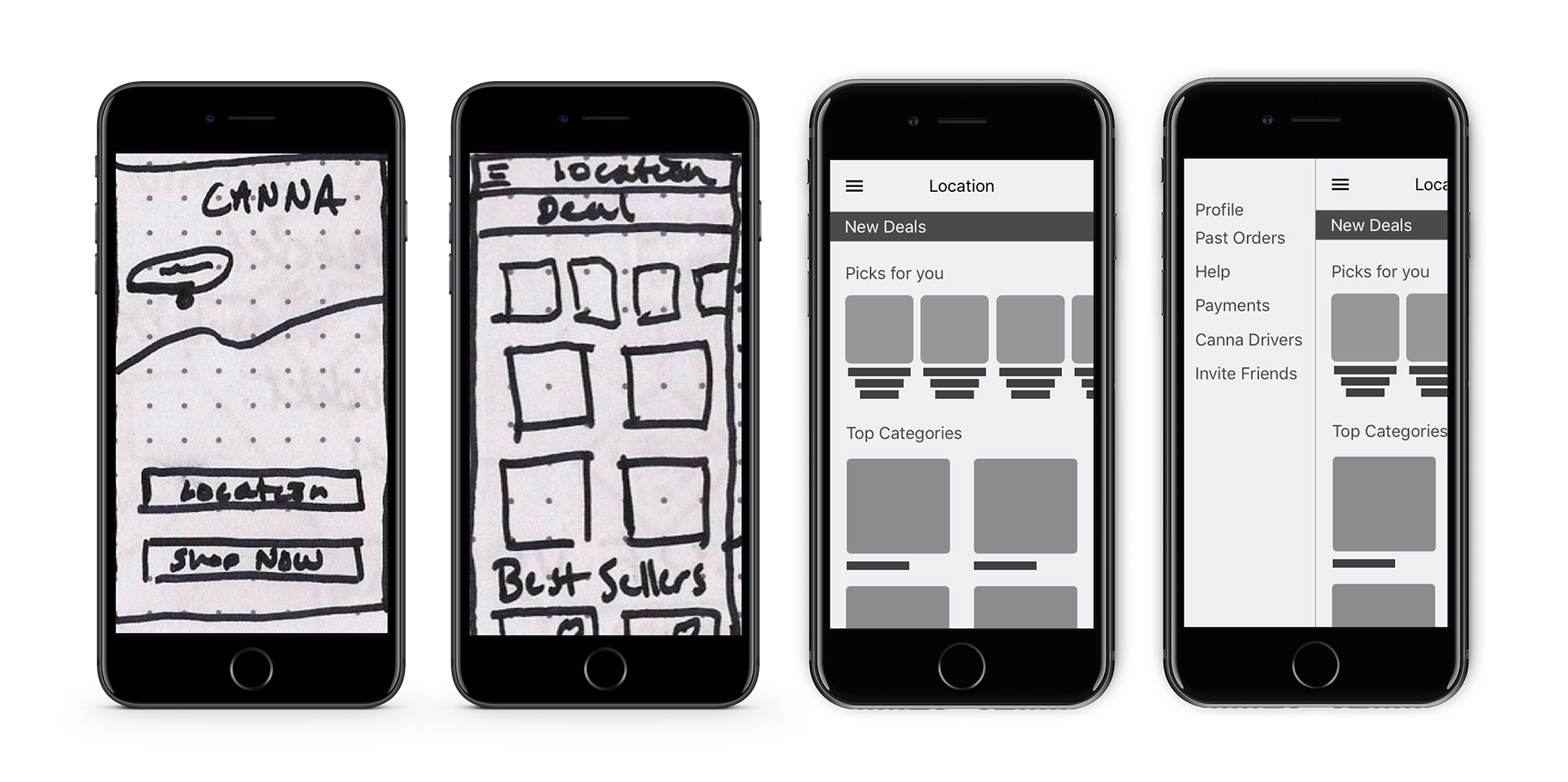 Wireframes & UX Structure - I then moved on to create wireframes with basic compositions, proportions and elements. This helped to define the hierarchy of items on the screen and communicate what the items on that page should be based on. We used these wireframes to further test our hypothesis around how users would interact with the app.