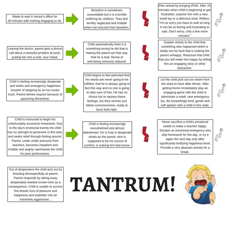 infograph 2