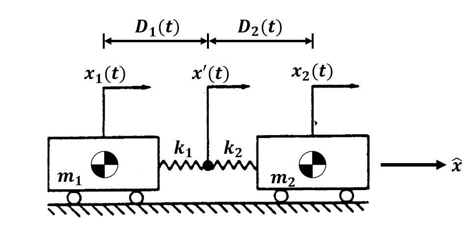 FIgure adapted from reference [7].