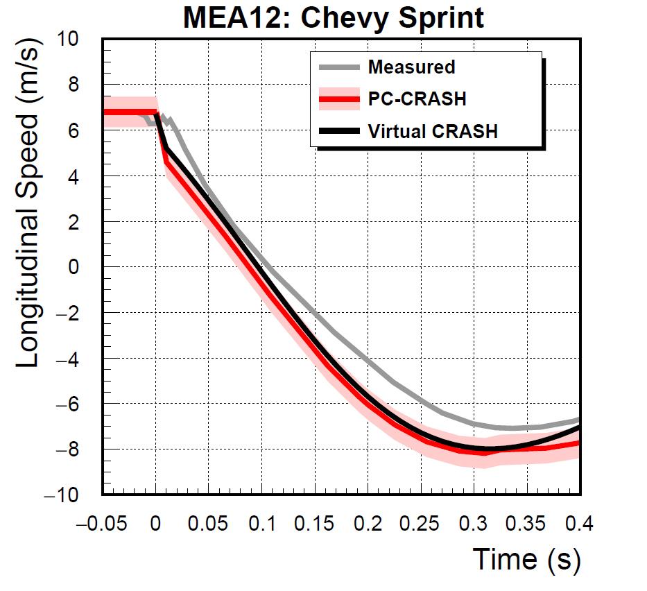 MEA12_Sprint_Long_Speed.jpg