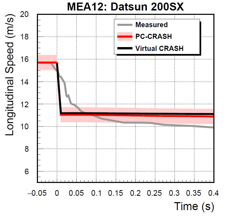 MEA12_Datsun_Long_Speed.jpg
