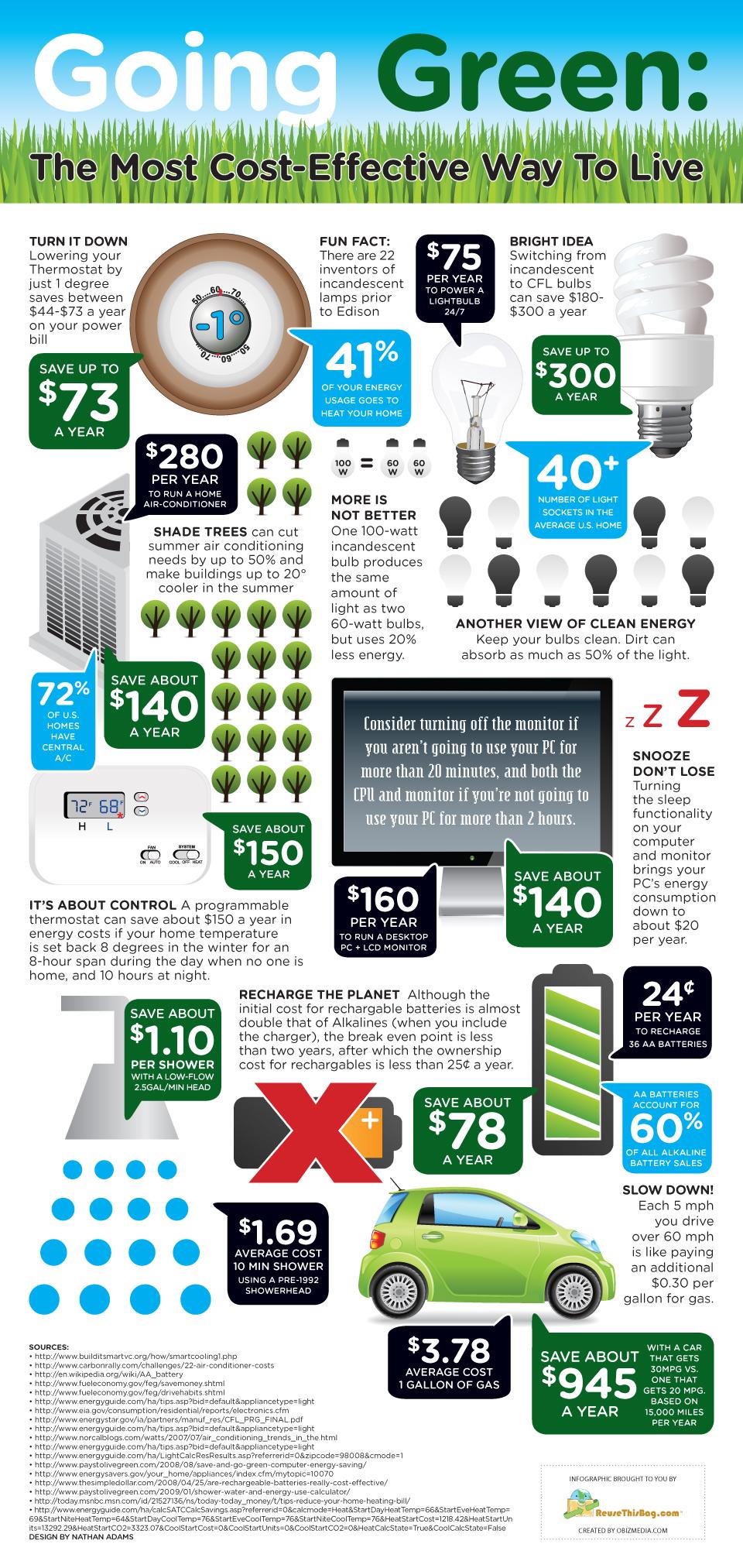 goinggreen_infographic_960.jpg