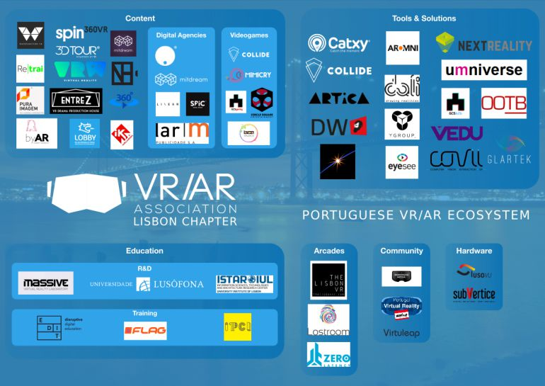 VRARA Lisbon Portugal.jpeg