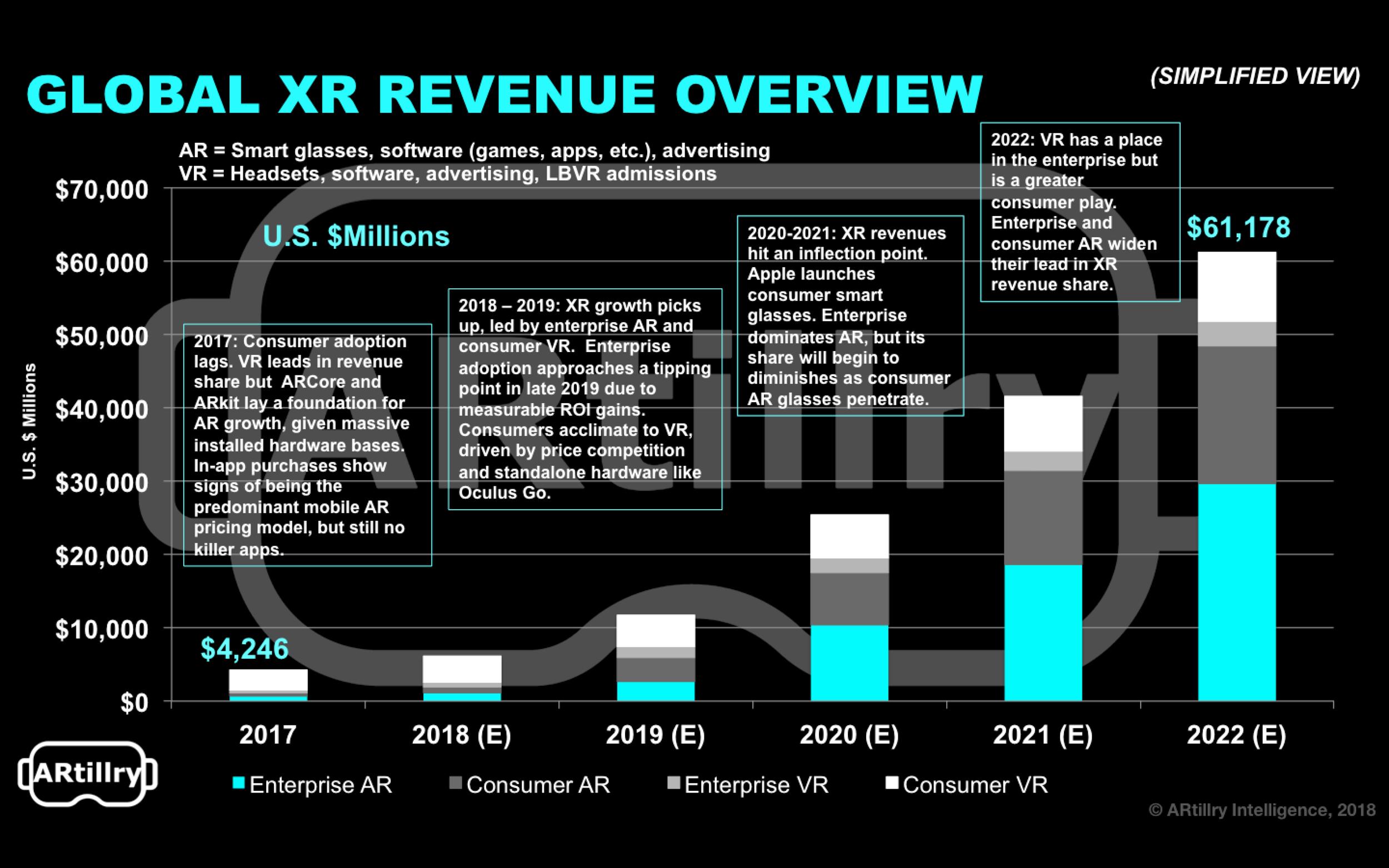 XR Revenue Overview.png