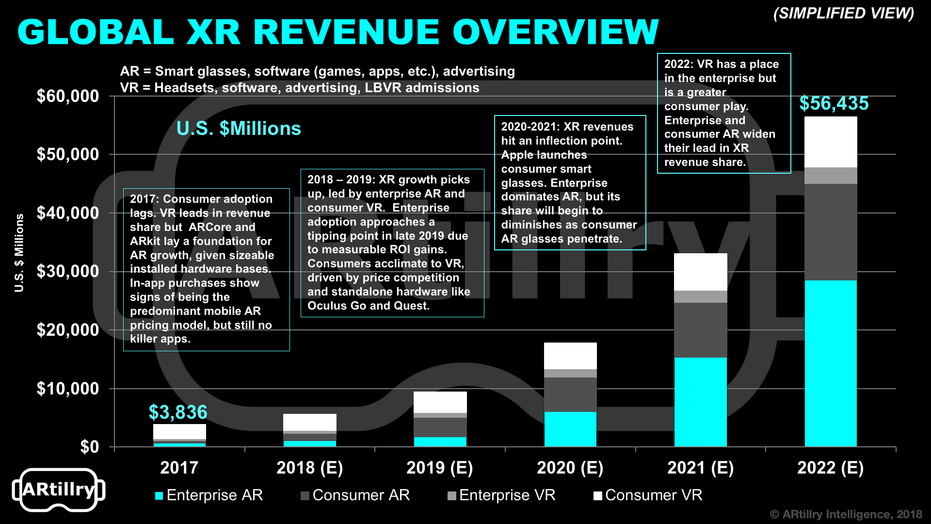 XR Revenue Overview.png