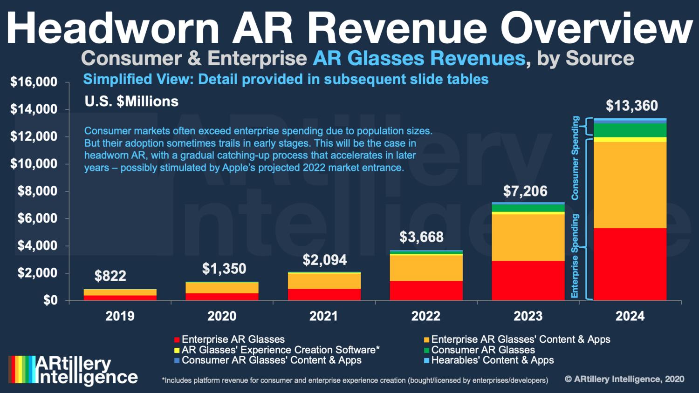1 Headworn AR Revenue Overview.png