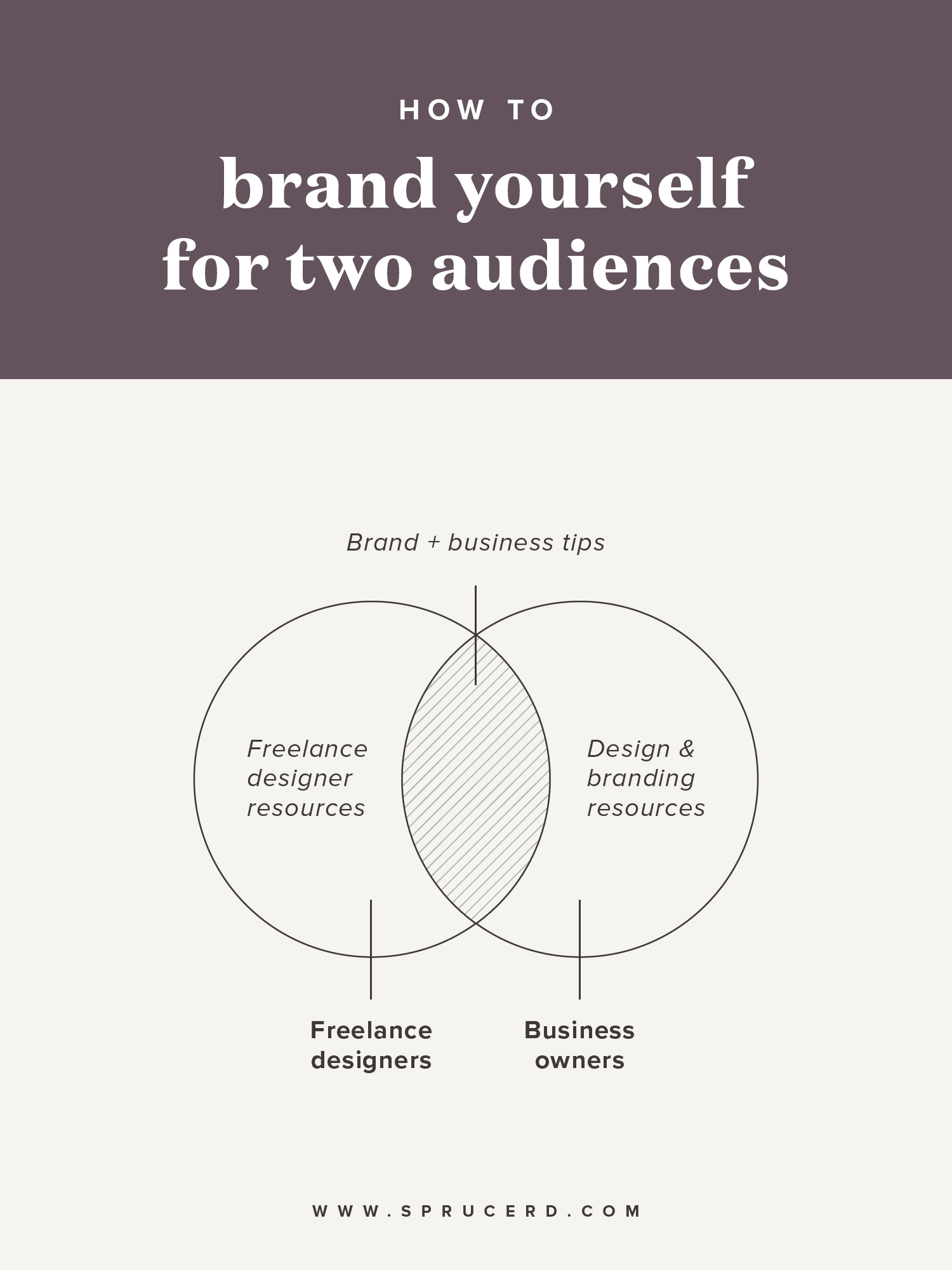 """How to brand yourself for two audiences   Spruce Rd.   """"Niche your brand."""" This is a common phrase preached to us regarding our brands. But what if you have multiple audiences, passions and products? Do you have to limit your focus to only one? And if you choose to not limit your audiences, how can you speak to 2 audiences at once?"""