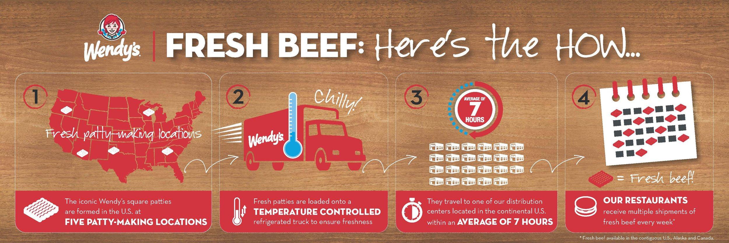 Wendy's-Fresh-Never-Frozen-Beef.jpg