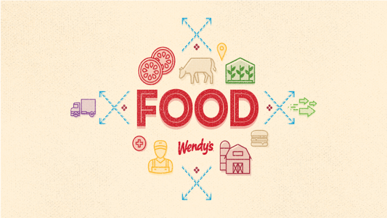 A traceable supply chain helps Wendy's honor its commitment to quality ingredients.