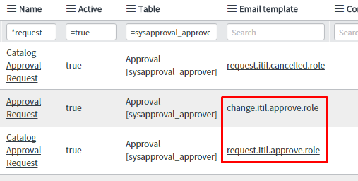 servicenow change and request approval email templates